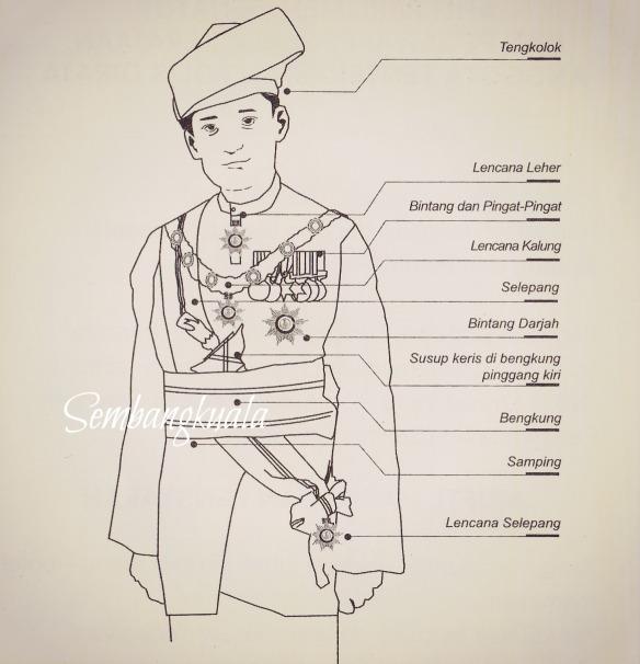 Pakaian Ahli Dewan Negara Perak